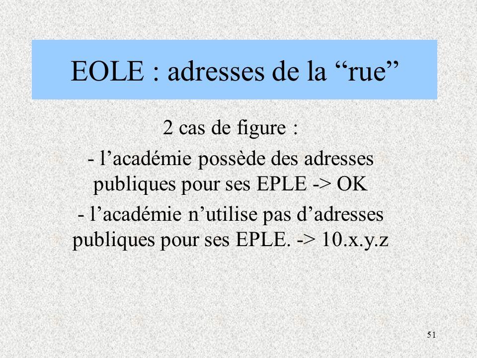 51 EOLE : adresses de la rue 2 cas de figure : - l'académie possède des adresses publiques pour ses EPLE -> OK - l'académie n'utilise pas d'adresses publiques pour ses EPLE.