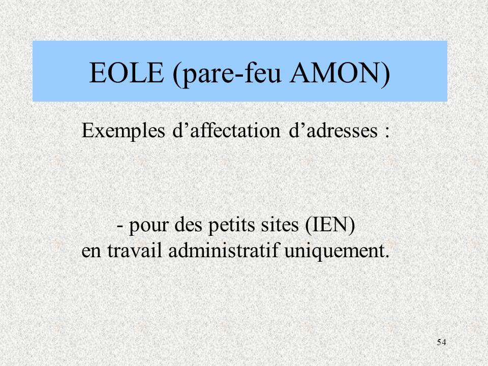 54 EOLE (pare-feu AMON) Exemples d'affectation d'adresses : - pour des petits sites (IEN) en travail administratif uniquement.