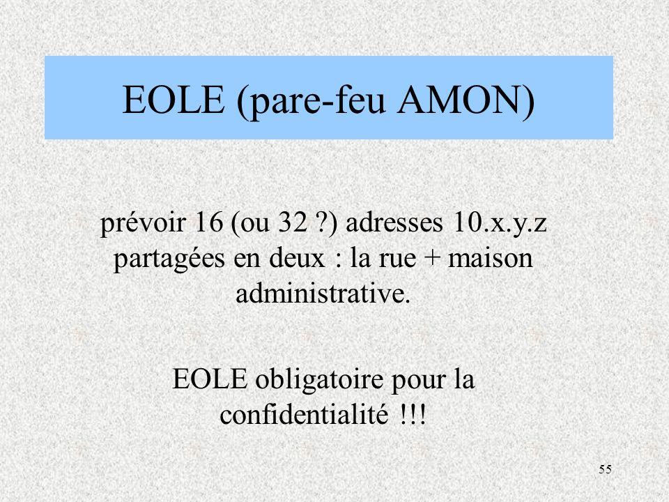 55 EOLE (pare-feu AMON) prévoir 16 (ou 32 ?) adresses 10.x.y.z partagées en deux : la rue + maison administrative.