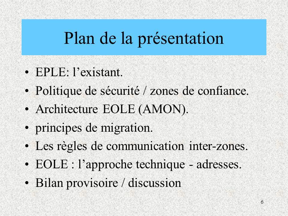 6 Plan de la présentation EPLE: l'existant.Politique de sécurité / zones de confiance.