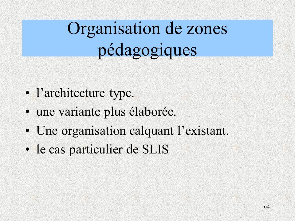 64 Organisation de zones pédagogiques l'architecture type.