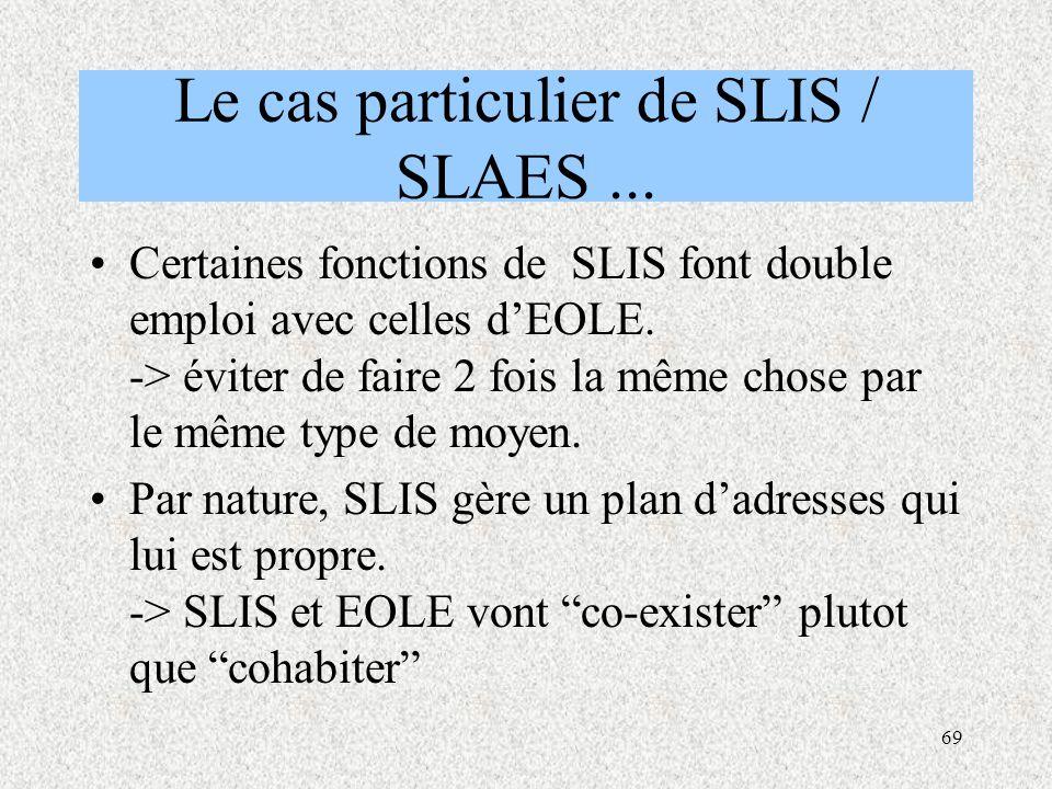 69 Le cas particulier de SLIS / SLAES...