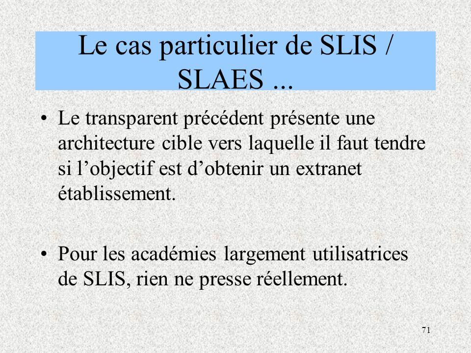 71 Le cas particulier de SLIS / SLAES...