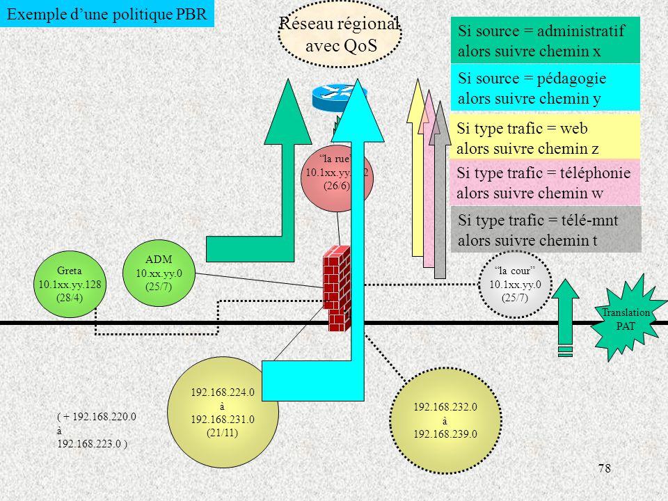 78 Réseau régional avec QoS Translation PAT ADM 10.xx.yy.0 (25/7) la cour 10.1xx.yy.0 (25/7) la rue 10.1xx.yy.192 (26/6) ( + 192.168.220.0 à 192.168.223.0 ) 192.168.224.0 à 192.168.231.0 (21/11) Greta 10.1xx.yy.128 (28/4) 192.168.232.0 à 192.168.239.0 Exemple d'une politique PBR Si source = administratif alors suivre chemin x Si source = pédagogie alors suivre chemin y Si type trafic = web alors suivre chemin z Si type trafic = téléphonie alors suivre chemin w Si type trafic = télé-mnt alors suivre chemin t
