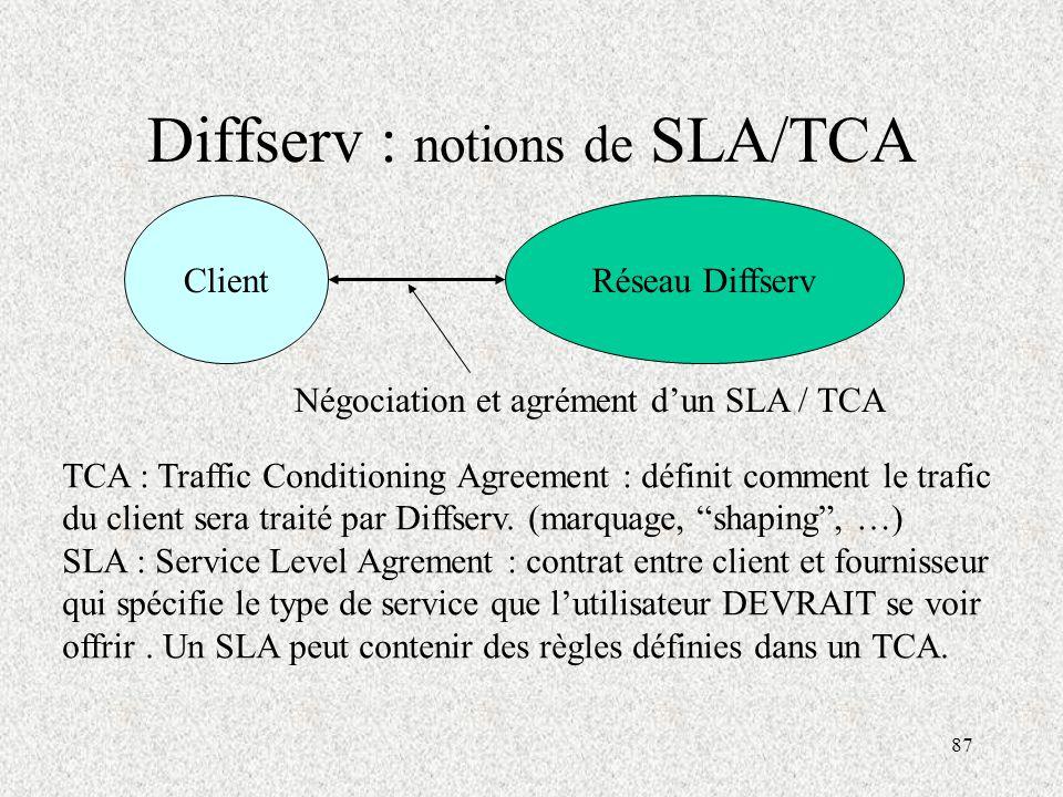 87 Diffserv : notions de SLA/TCA ClientRéseau Diffserv Négociation et agrément d'un SLA / TCA TCA : Traffic Conditioning Agreement : définit comment le trafic du client sera traité par Diffserv.