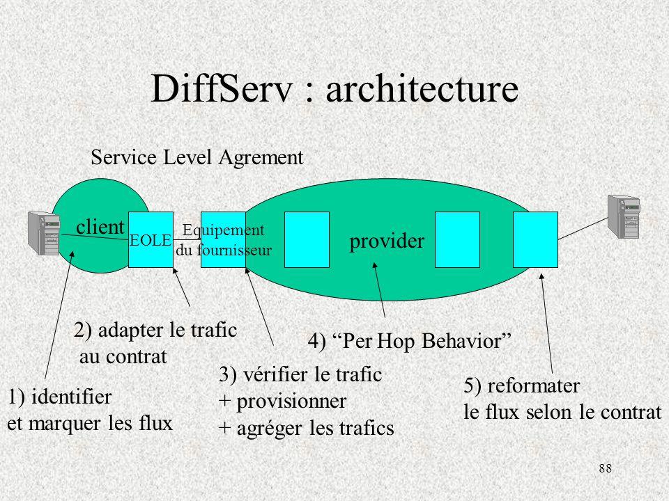 88 DiffServ : architecture client provider EOLE Equipement du fournisseur Service Level Agrement 1) identifier et marquer les flux 2) adapter le trafic au contrat 3) vérifier le trafic + provisionner + agréger les trafics 4) Per Hop Behavior 5) reformater le flux selon le contrat