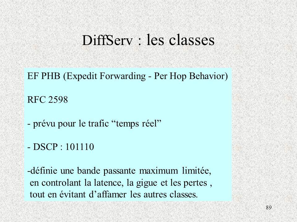 89 DiffServ : les classes EF PHB (Expedit Forwarding - Per Hop Behavior) RFC 2598 - prévu pour le trafic temps réel - DSCP : 101110 -définie une bande passante maximum limitée, en controlant la latence, la gigue et les pertes, tout en évitant d'affamer les autres classes.