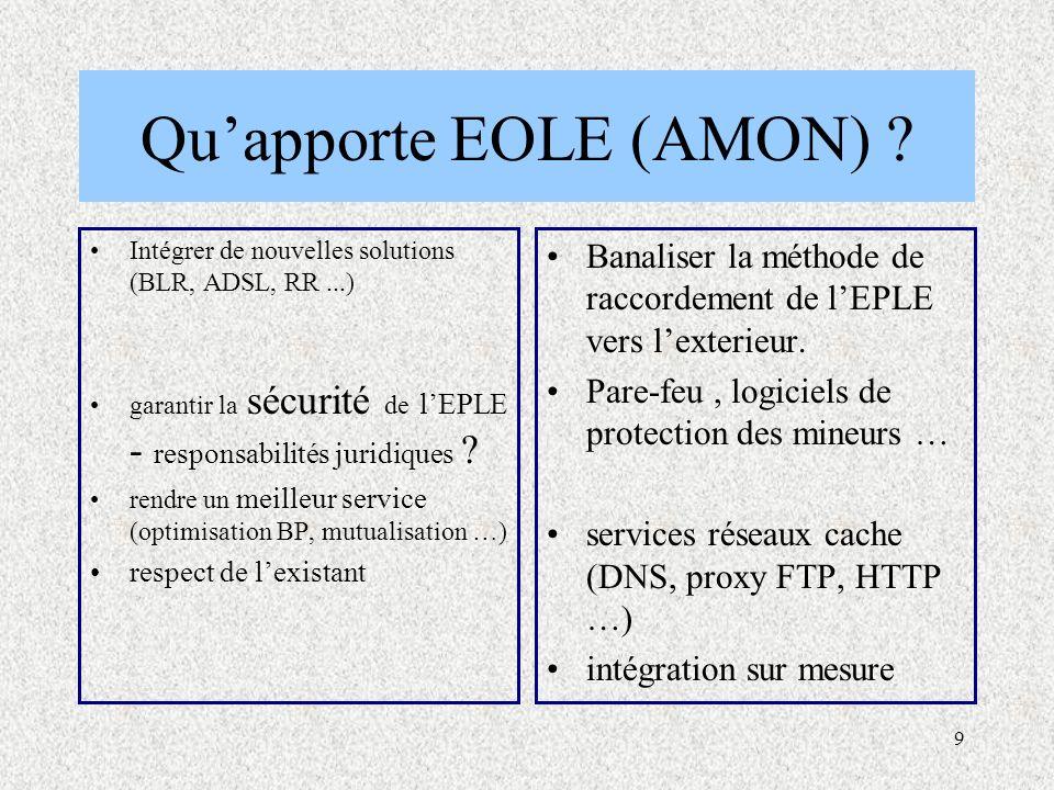 9 Qu'apporte EOLE (AMON) .
