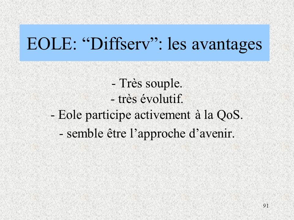91 EOLE: Diffserv : les avantages - Très souple.- très évolutif.