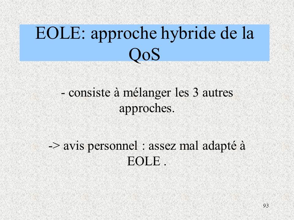 93 EOLE: approche hybride de la QoS - consiste à mélanger les 3 autres approches.