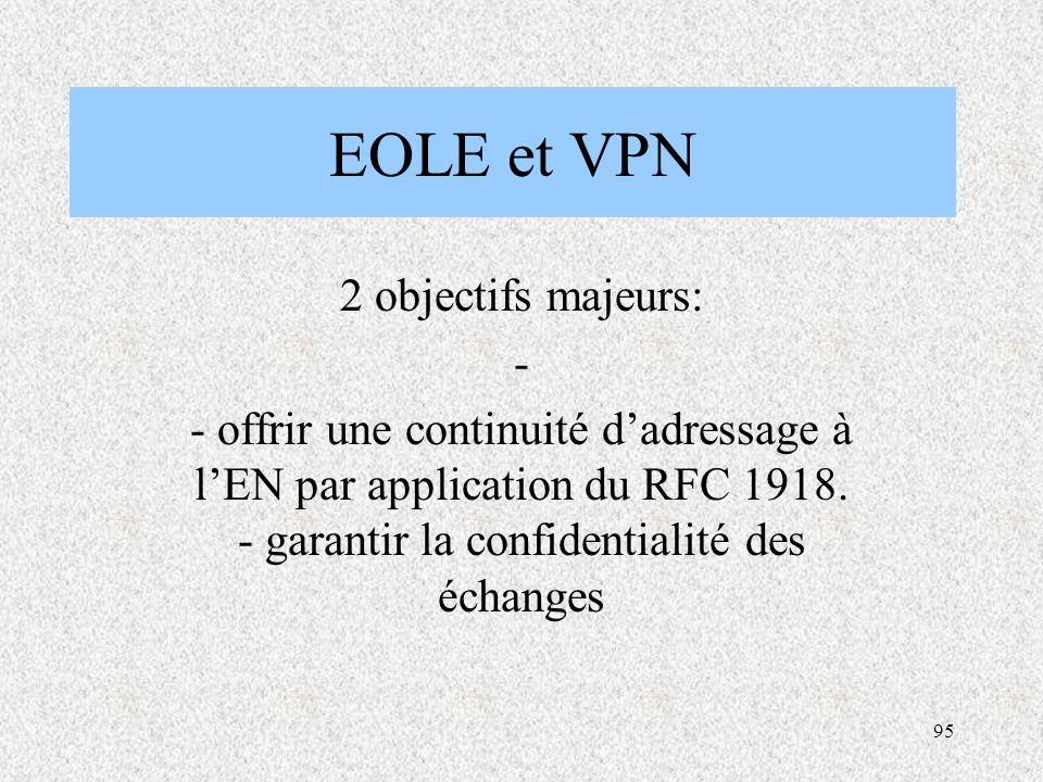 95 EOLE et VPN 2 objectifs majeurs: - - offrir une continuité d'adressage à l'EN par application du RFC 1918.