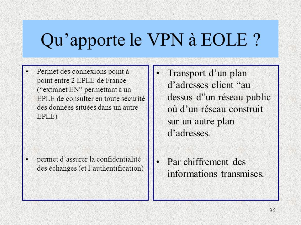 96 Qu'apporte le VPN à EOLE .
