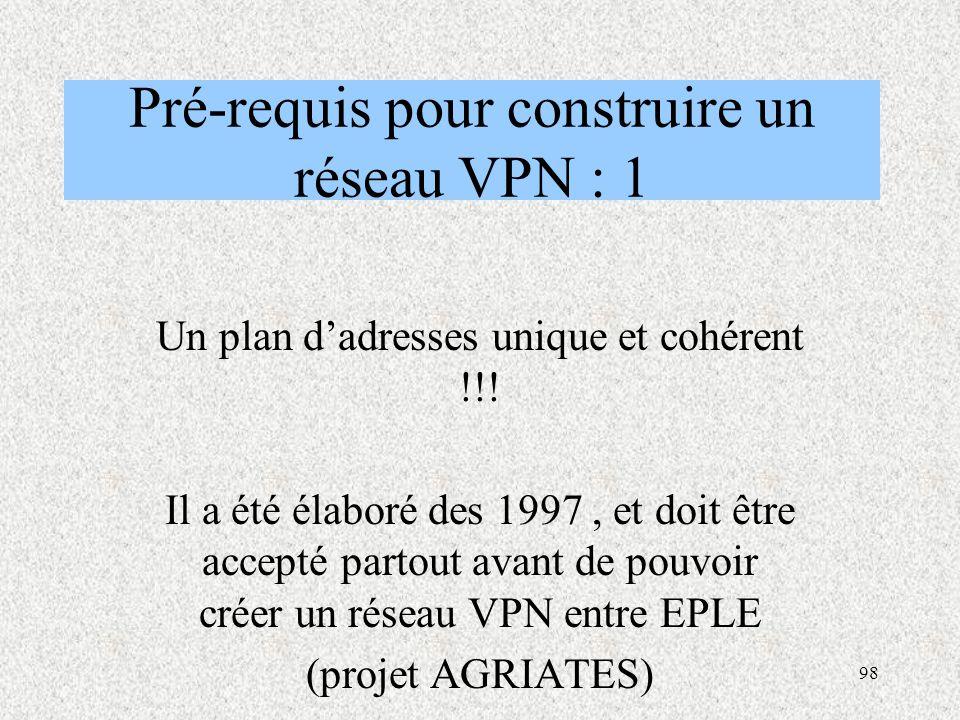 98 Pré-requis pour construire un réseau VPN : 1 Un plan d'adresses unique et cohérent !!.