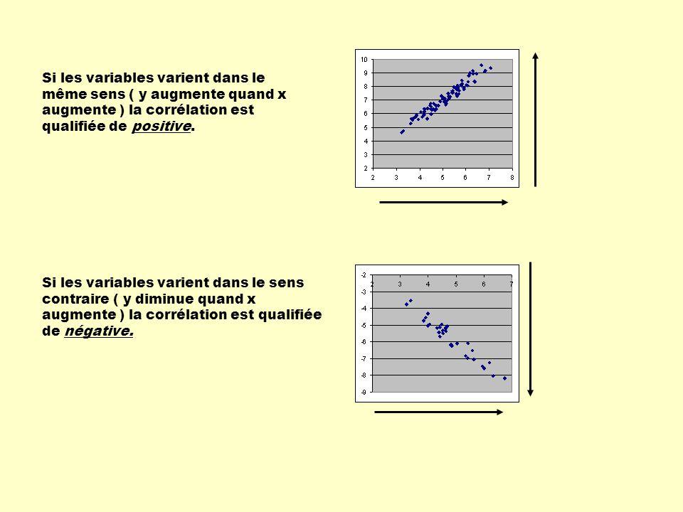 Si les variables varient dans le même sens ( y augmente quand x augmente ) la corrélation est qualifiée de positive. Si les variables varient dans le