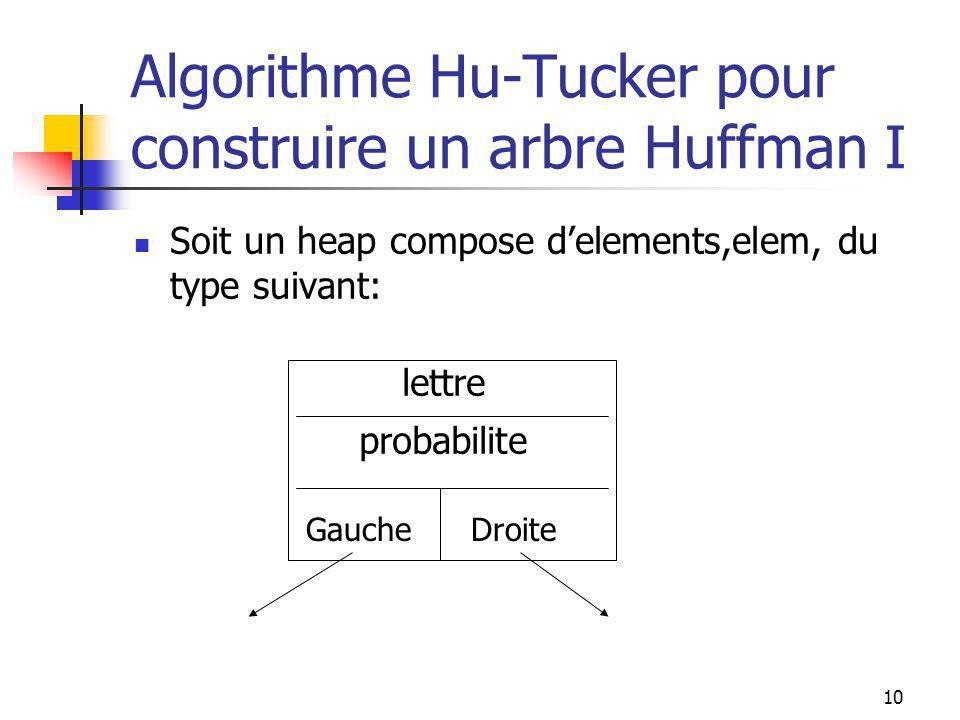 10 Algorithme Hu-Tucker pour construire un arbre Huffman I Soit un heap compose d'elements,elem, du type suivant: lettre probabilite Gauche Droite