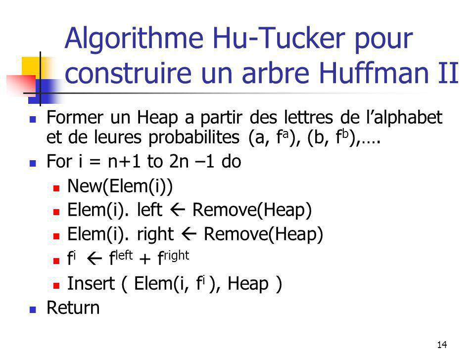 14 Algorithme Hu-Tucker pour construire un arbre Huffman II Former un Heap a partir des lettres de l'alphabet et de leures probabilites (a, f a ), (b, f b ),….