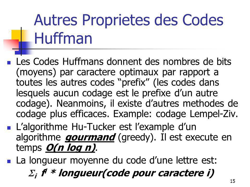 15 Autres Proprietes des Codes Huffman Les Codes Huffmans donnent des nombres de bits (moyens) par caractere optimaux par rapport a toutes les autres codes prefix (les codes dans lesquels aucun codage est le prefixe d'un autre codage).