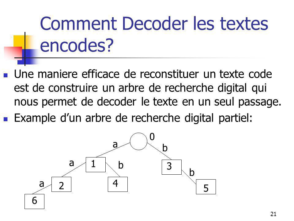 21 Comment Decoder les textes encodes? Une maniere efficace de reconstituer un texte code est de construire un arbre de recherche digital qui nous per