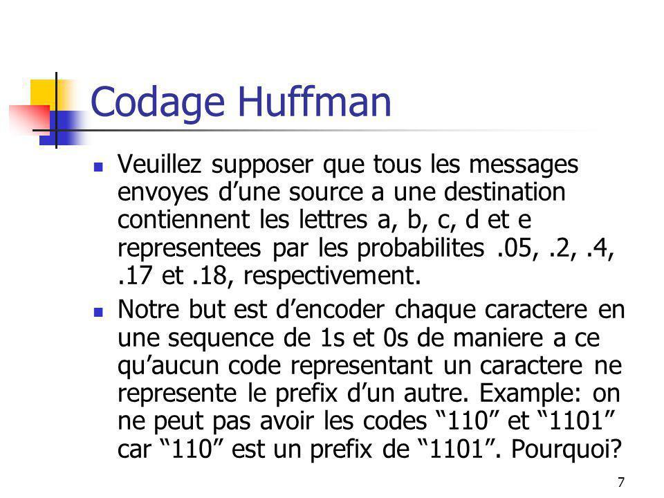 7 Codage Huffman Veuillez supposer que tous les messages envoyes d'une source a une destination contiennent les lettres a, b, c, d et e representees par les probabilites.05,.2,.4,.17 et.18, respectivement.
