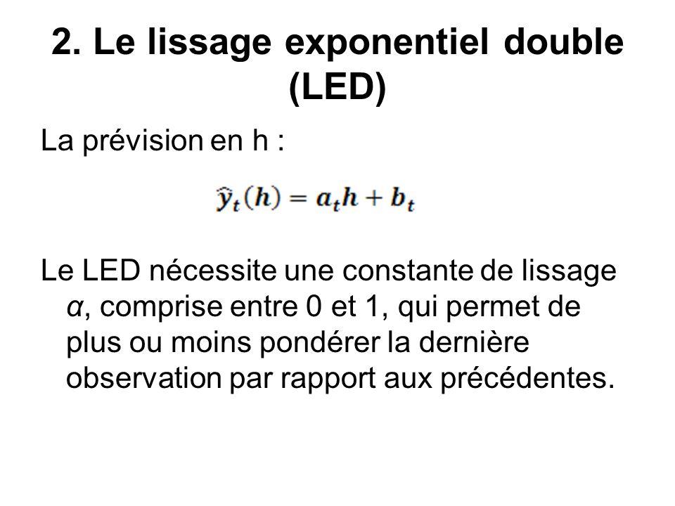 2. Le lissage exponentiel double (LED) La prévision en h : Le LED nécessite une constante de lissage α, comprise entre 0 et 1, qui permet de plus ou m