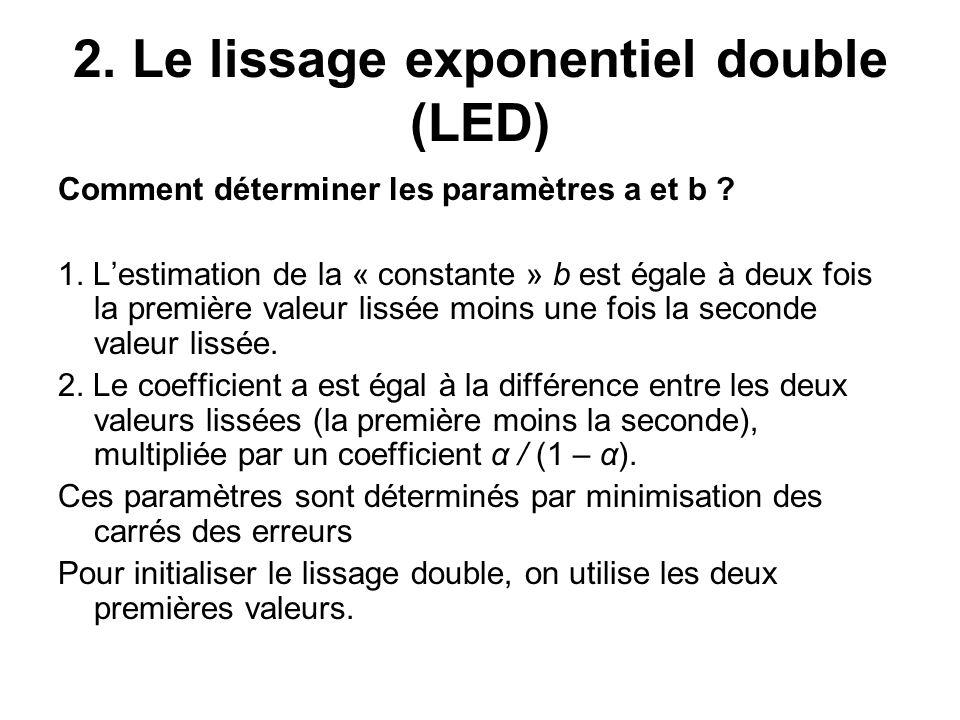 2. Le lissage exponentiel double (LED) Comment déterminer les paramètres a et b ? 1. L'estimation de la « constante » b est égale à deux fois la premi