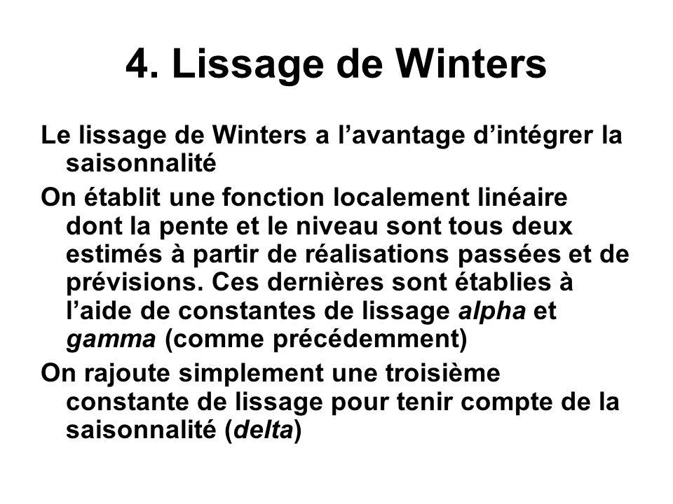 4. Lissage de Winters Le lissage de Winters a l'avantage d'intégrer la saisonnalité On établit une fonction localement linéaire dont la pente et le ni