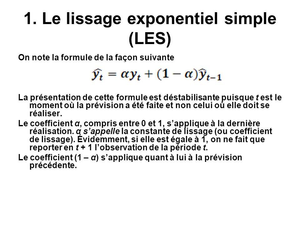 1. Le lissage exponentiel simple (LES) On note la formule de la façon suivante La présentation de cette formule est déstabilisante puisque t est le mo