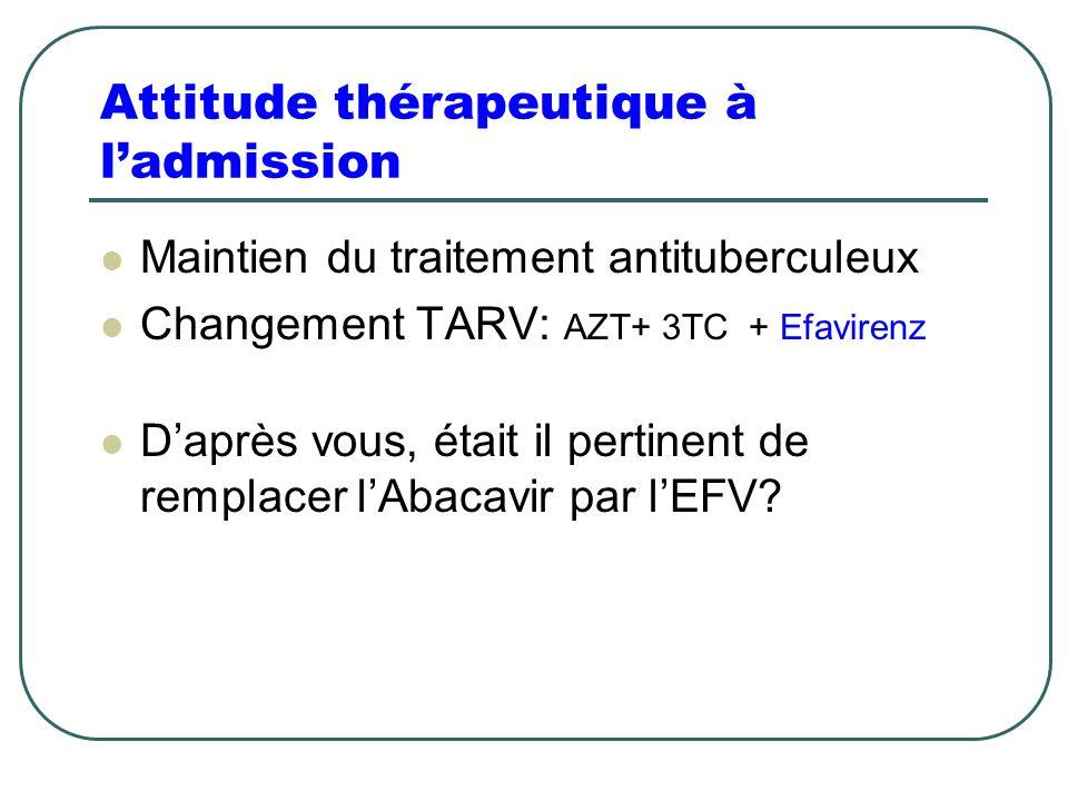Attitude thérapeutique à l'admission Maintien du traitement antituberculeux Changement TARV: AZT+ 3TC + Efavirenz D'après vous, était il pertinent de remplacer l'Abacavir par l'EFV