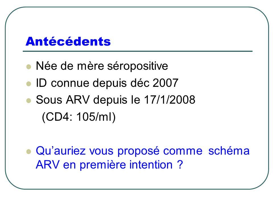 Antécédents Née de mère séropositive ID connue depuis déc 2007 Sous ARV depuis le 17/1/2008 (CD4: 105/ml) Qu'auriez vous proposé comme schéma ARV en première intention