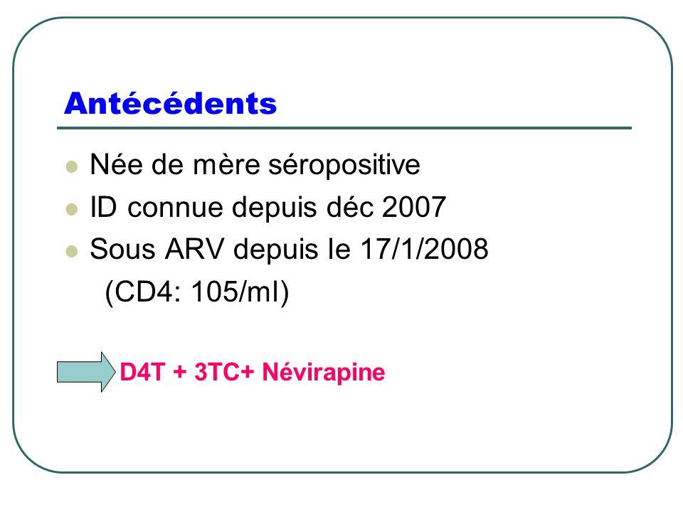 Antécédents Née de mère séropositive ID connue depuis déc 2007 Sous ARV depuis le 17/1/2008 (CD4: 105/ml) D4T + 3TC+ Névirapine