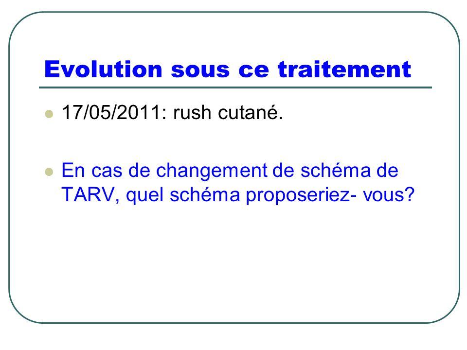 Evolution sous ce traitement 17/05/2011: rush cutané. En cas de changement de schéma de TARV, quel schéma proposeriez- vous?
