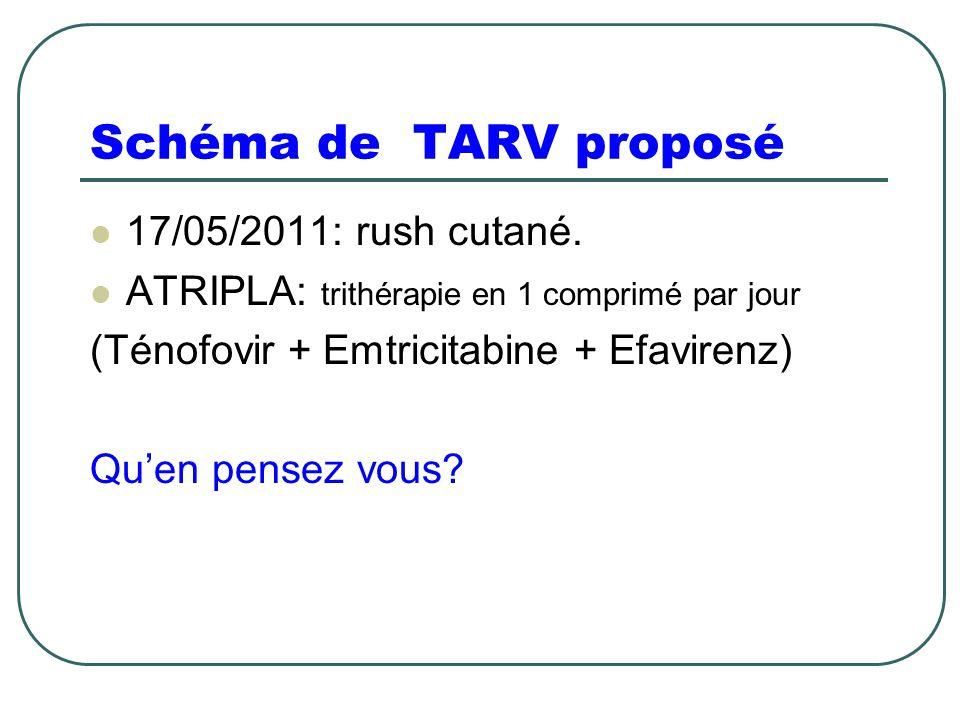 Schéma de TARV proposé 17/05/2011: rush cutané. ATRIPLA: trithérapie en 1 comprimé par jour (Ténofovir + Emtricitabine + Efavirenz) Qu'en pensez vous?