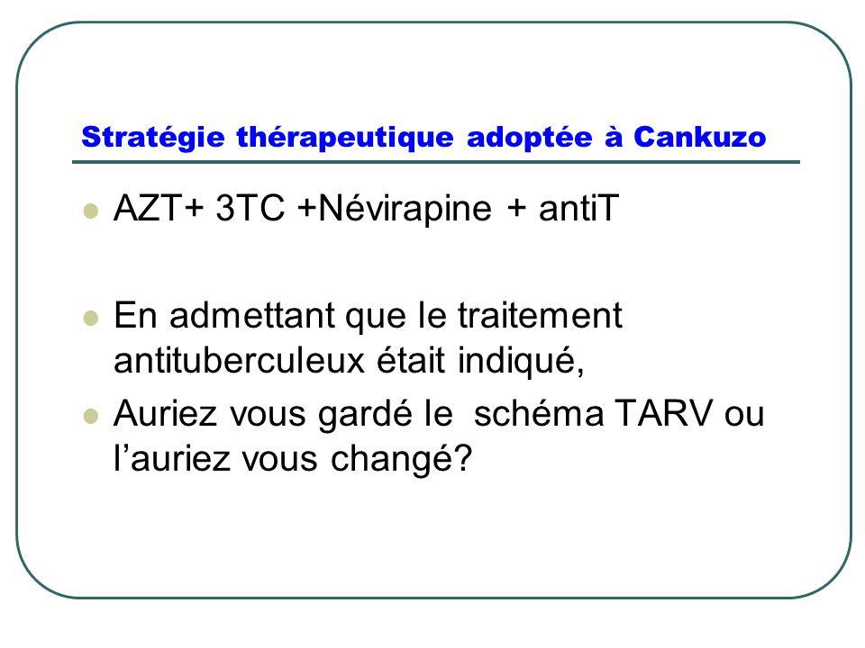 Stratégie thérapeutique adoptée à Cankuzo AZT+ 3TC +Névirapine + antiT En admettant que le traitement antituberculeux était indiqué, Auriez vous gardé le schéma TARV ou l'auriez vous changé