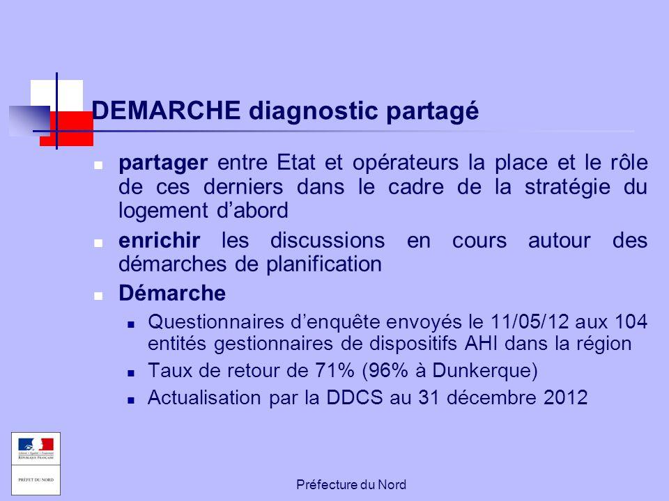 Préfecture du Nord DEMARCHE diagnostic partagé partager entre Etat et opérateurs la place et le rôle de ces derniers dans le cadre de la stratégie du