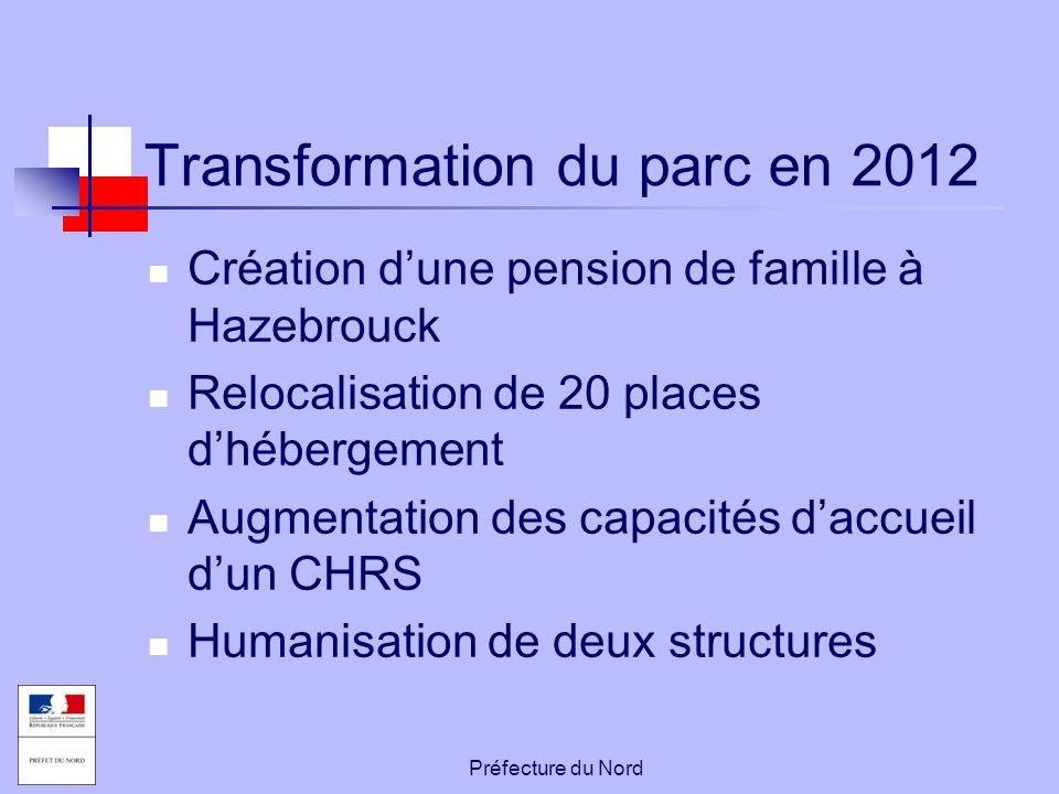 Préfecture du Nord Transformation du parc en 2012 Création d'une pension de famille à Hazebrouck Relocalisation de 20 places d'hébergement Augmentatio