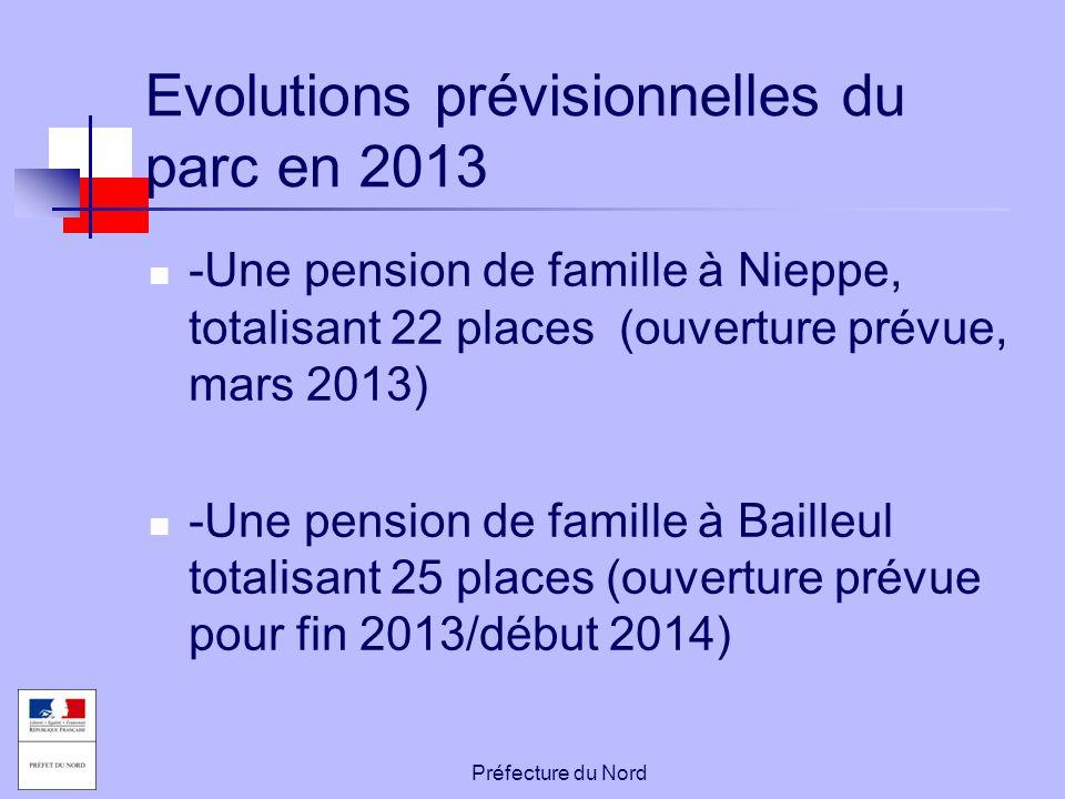 Préfecture du Nord Evolutions prévisionnelles du parc en 2013 -Une pension de famille à Nieppe, totalisant 22 places (ouverture prévue, mars 2013) -Un