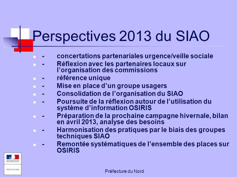 Préfecture du Nord Perspectives 2013 du SIAO -concertations partenariales urgence/veille sociale -Réflexion avec les partenaires locaux sur l'organisa