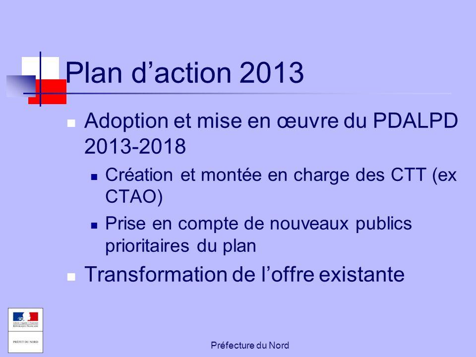 Préfecture du Nord Plan d'action 2013 Adoption et mise en œuvre du PDALPD 2013-2018 Création et montée en charge des CTT (ex CTAO) Prise en compte de