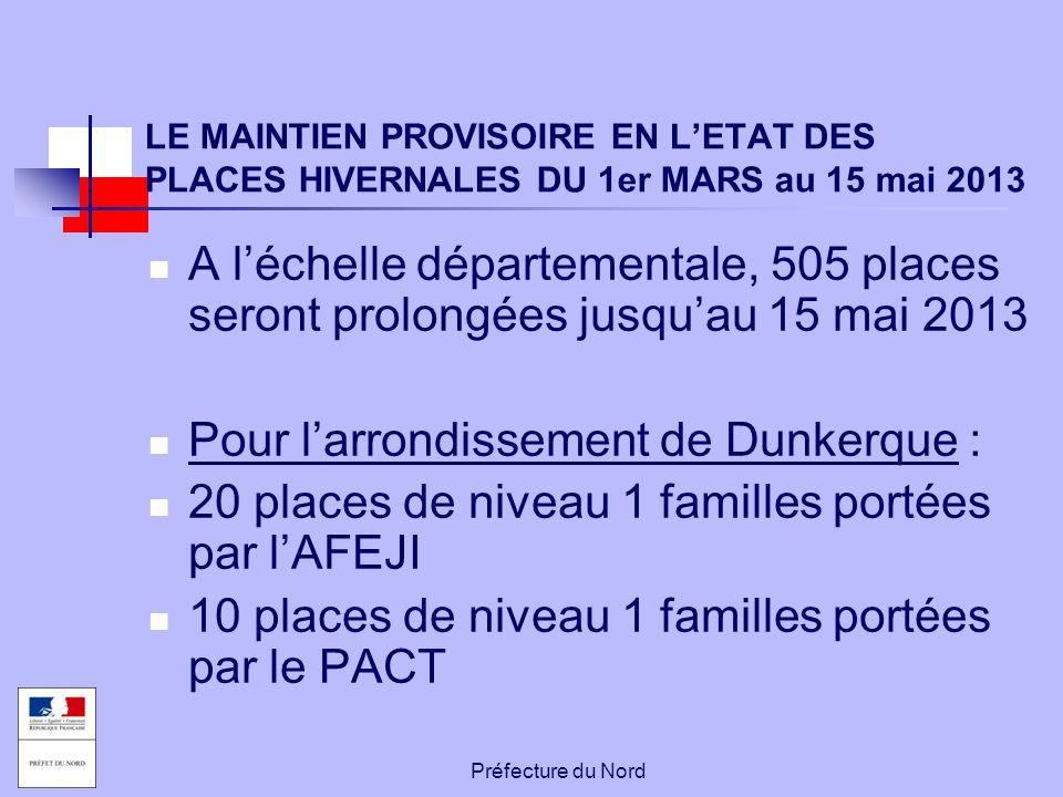 Préfecture du Nord LE MAINTIEN PROVISOIRE EN L'ETAT DES PLACES HIVERNALES DU 1er MARS au 15 mai 2013 A l'échelle départementale, 505 places seront pro