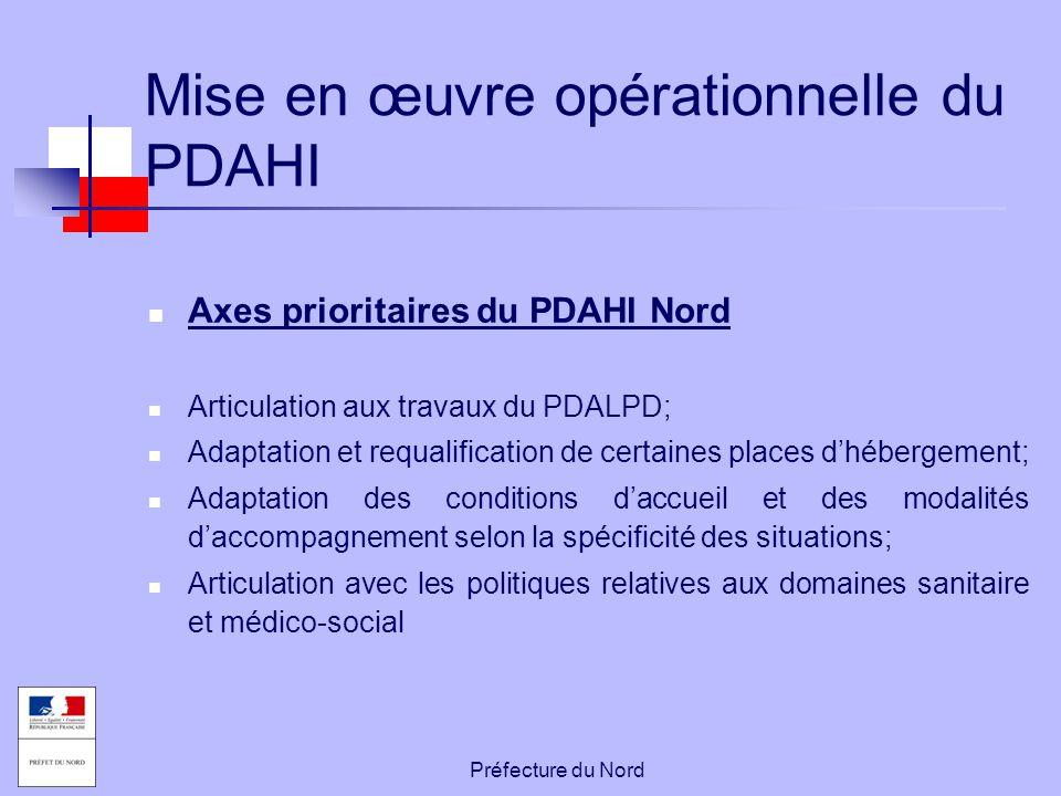 Préfecture du Nord Organisation pour la mise en œuvre opérationnelle du PDAHI 1 COPIL par an 3 COTECH par an 7 groupes de travail thématiques copilotés par la FNARS et/ou l'URIOPSS