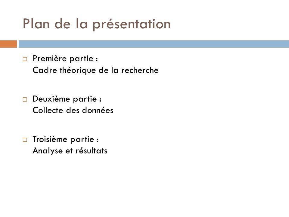 Plan de la présentation  Première partie : Cadre théorique de la recherche  Deuxième partie : Collecte des données  Troisième partie : Analyse et r
