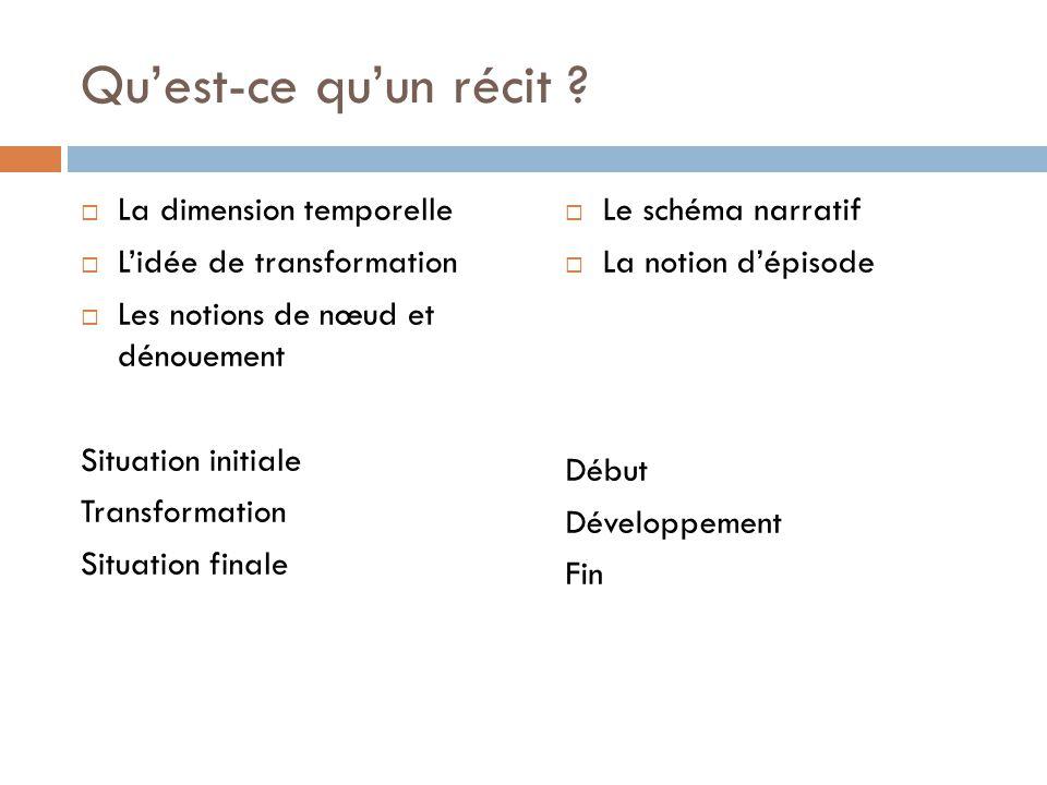 Qu'est-ce qu'un récit ?  La dimension temporelle  L'idée de transformation  Les notions de nœud et dénouement Situation initiale Transformation Sit