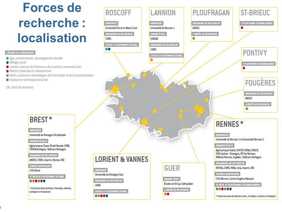 Localisation des forces de recherche La recherche Forces de recherche : localisation