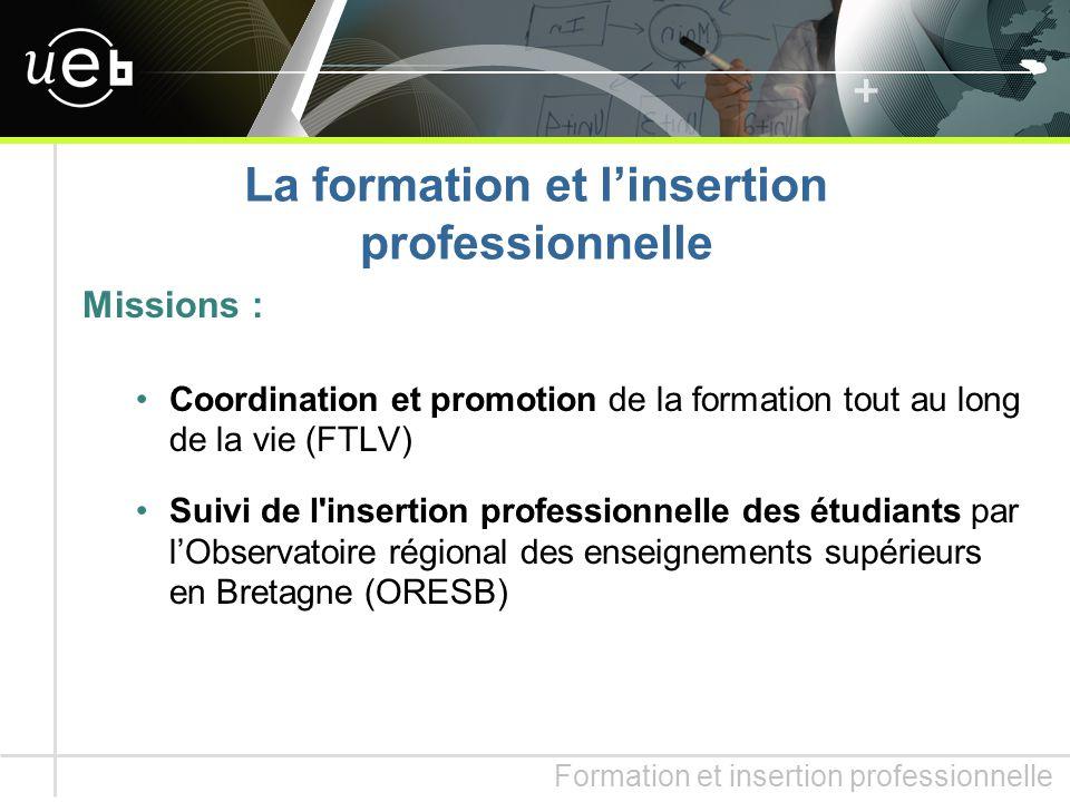 La formation et l'insertion professionnelle Missions : Coordination et promotion de la formation tout au long de la vie (FTLV) Suivi de l insertion professionnelle des étudiants par l'Observatoire régional des enseignements supérieurs en Bretagne (ORESB) Formation et insertion professionnelle