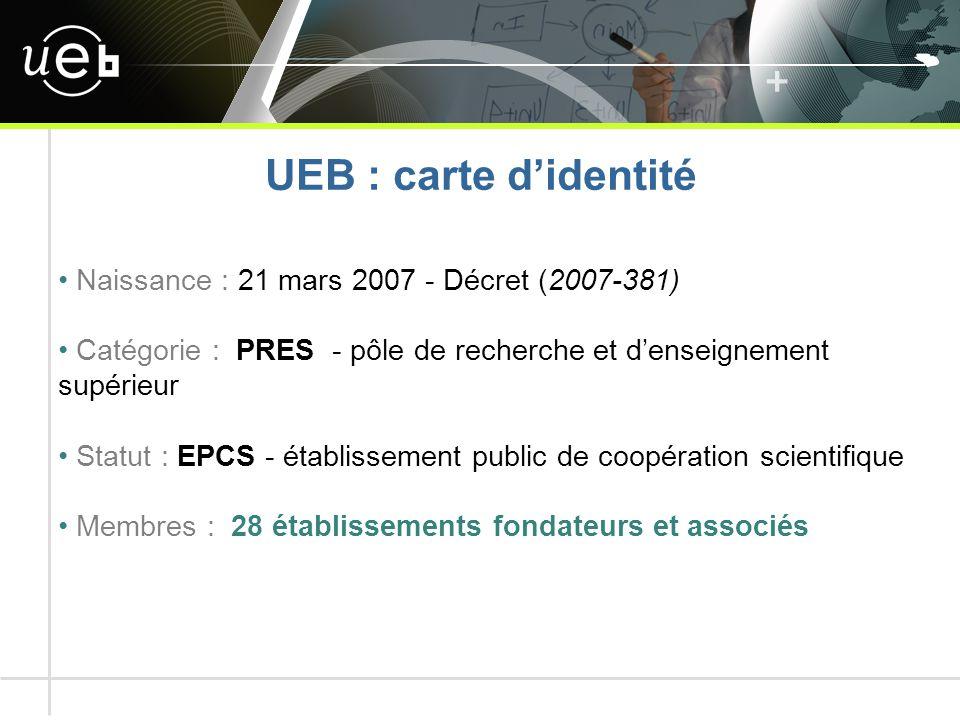 UEB : carte d'identité Naissance : 21 mars 2007 - Décret (2007-381) Catégorie : PRES - pôle de recherche et d'enseignement supérieur Statut : EPCS - établissement public de coopération scientifique Membres : 28 établissements fondateurs et associés