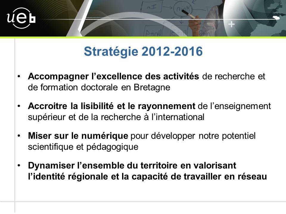 Stratégie 2012-2016 Accompagner l'excellence des activités de recherche et de formation doctorale en Bretagne Accroitre la lisibilité et le rayonnement de l'enseignement supérieur et de la recherche à l'international Miser sur le numérique pour développer notre potentiel scientifique et pédagogique Dynamiser l'ensemble du territoire en valorisant l'identité régionale et la capacité de travailler en réseau