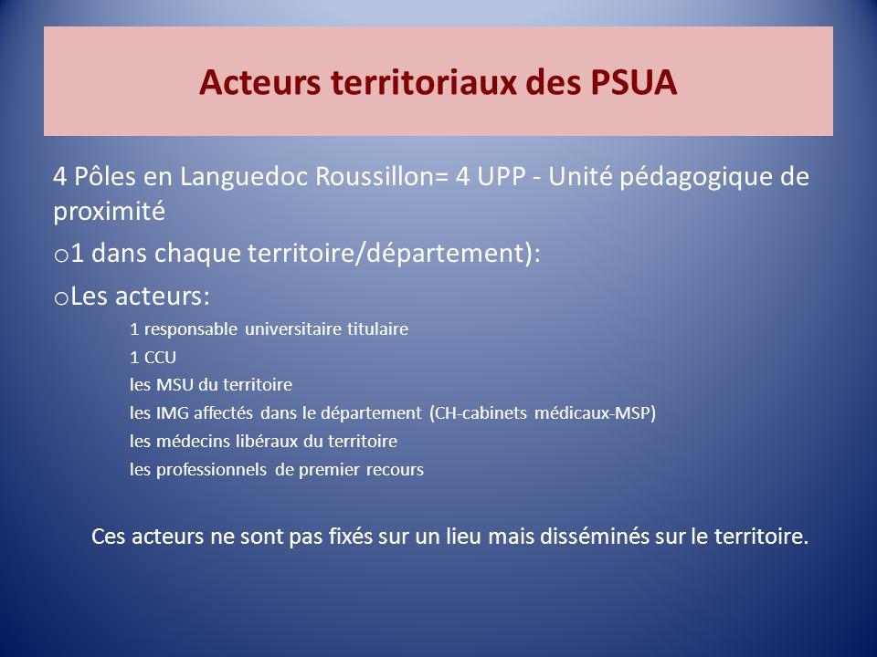 Acteurs territoriaux des PSUA 4 Pôles en Languedoc Roussillon= 4 UPP - Unité pédagogique de proximité o 1 dans chaque territoire/département): o Les acteurs: 1 responsable universitaire titulaire 1 CCU les MSU du territoire les IMG affectés dans le département (CH-cabinets médicaux-MSP) les médecins libéraux du territoire les professionnels de premier recours Ces acteurs ne sont pas fixés sur un lieu mais disséminés sur le territoire.