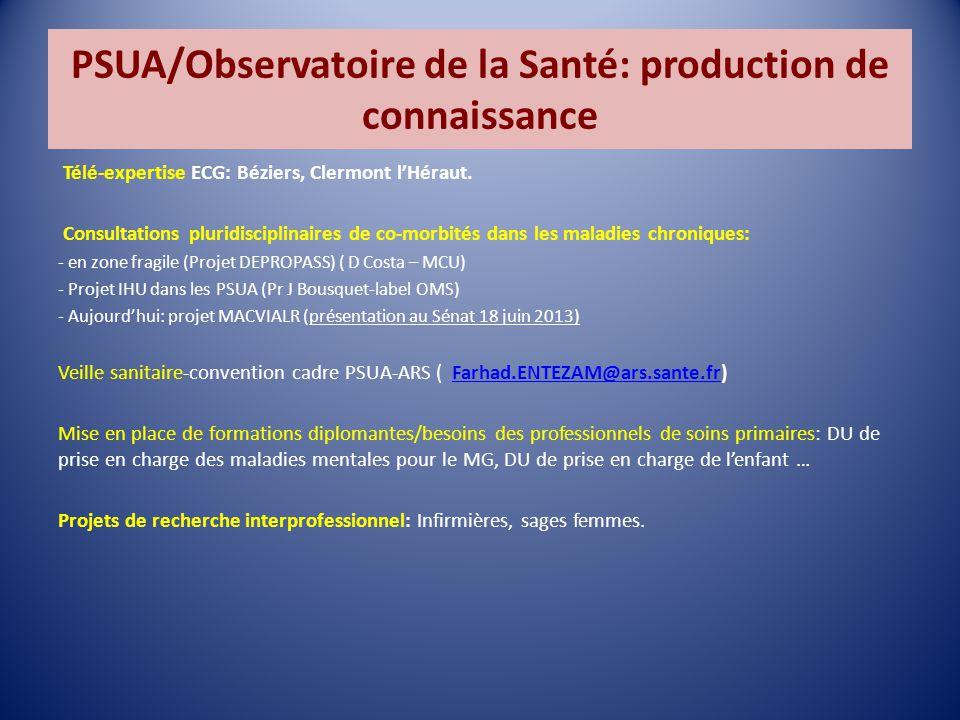 PSUA/Observatoire de la Santé: production de connaissance Télé-expertise ECG: Béziers, Clermont l'Héraut.