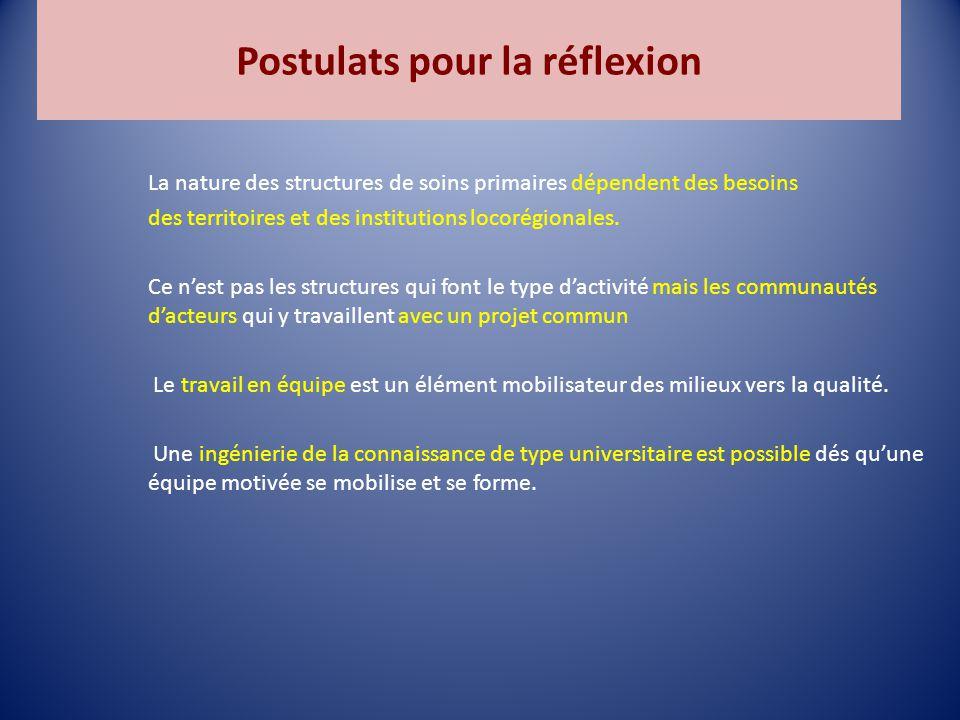 Postulats pour la réflexion La nature des structures de soins primaires dépendent des besoins des territoires et des institutions locorégionales.