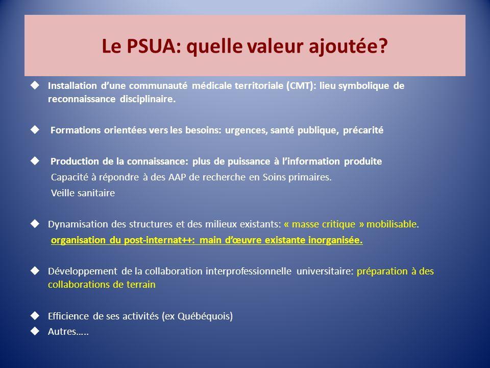 Le PSUA: quelle valeur ajoutée.